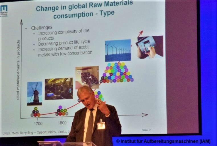 EUMICON 2018 in Wien Prof. Peter Moser erneuerbare Energien Energiemix Rohstoff-Aufbereitung Institut für Aufbereitungsmaschinen (IAM) TU Bergakademie Freiberg