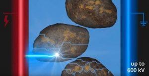Funktionsprinzip von ELIZE: Der Feststoff wird vom Blitz geschwächt